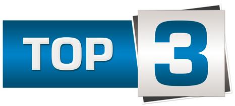 Top 3 bedste webhosting